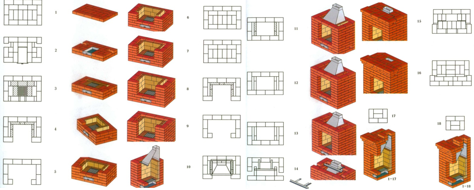Построить дом из кирпича поэтапная инструкция